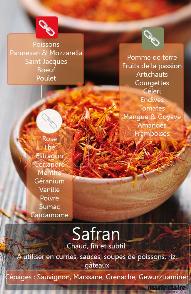 Le safran est l'épice la plus chère, apprenez à la cuisiner en découvrant les meilleures associations