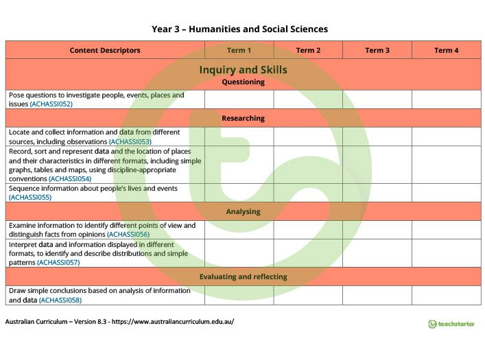Teaching Resource: A HASS term tracker using the Australian Curriculum Year 3 content descriptors and codes.