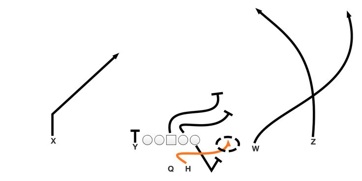 Illustrating the Patriots' 15 go-to plays (With images
