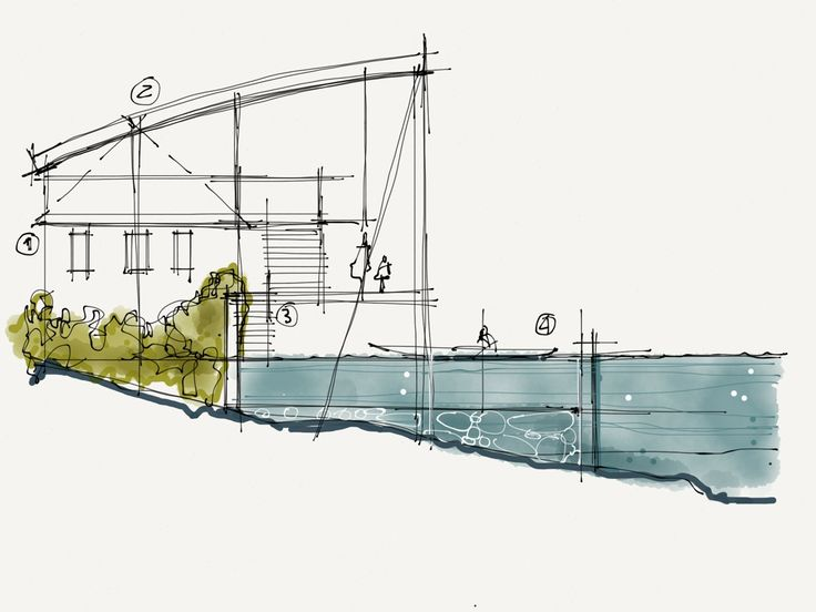 how to draw architectural sketches