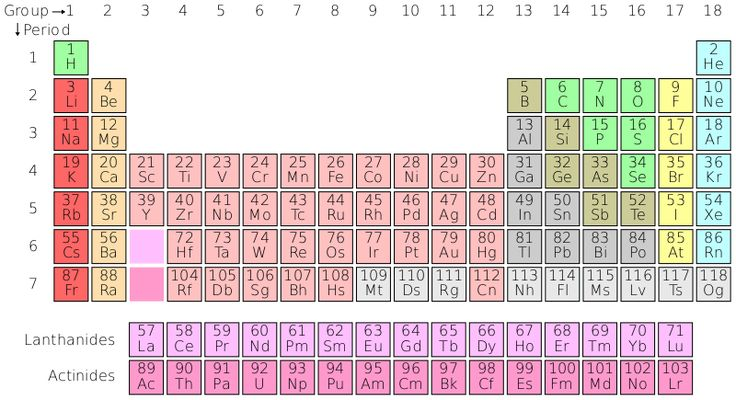 New Paper Model Science Paper Model u2013 3D Periodic Table Free - new periodic table sodium abbreviation