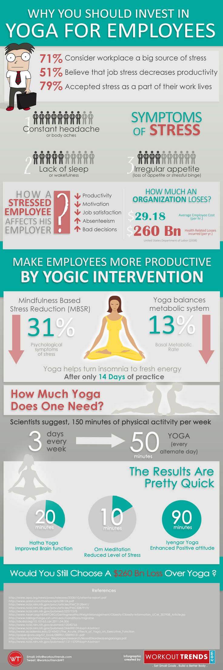 Why You Should Invest In Yoga For Employees Infographic - The Girl in Yoga Pants