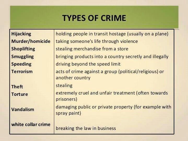 Crimes Vocabulary