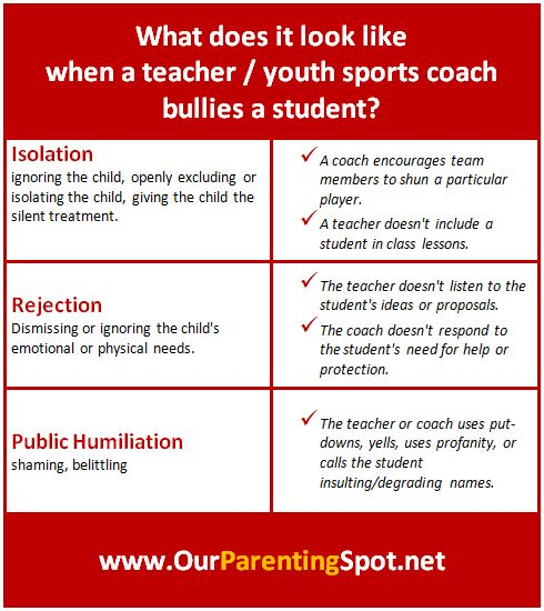 Here's what it looks like when teachers & coaches #bully students ...