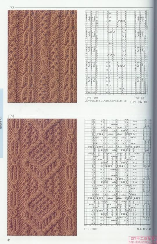 cable knitting stitches + chart: