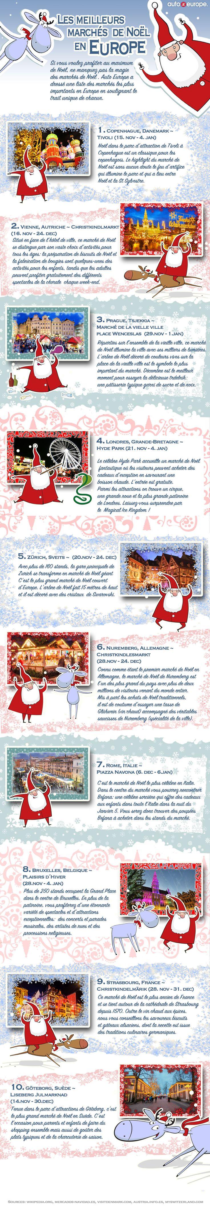 Infographie : Les meilleurs marchés de Noël en Europe - Pour consulter plus d'infographies, cliquez ici : http://www.autoeurope.fr/go/infographie/