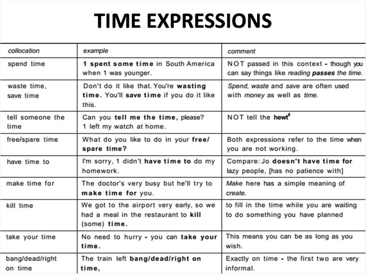 """TIME"""" expressions in English"""" #learnenglish"""""""