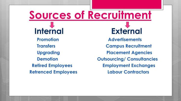 internal recruitment vs external recruitment essays Internal recruitment is only successful if all employees have equal access to information about available positions and are all given the opportunity to apply.