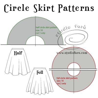 If you want to join in with the Permanent #Pleating Project;  Sunray Circle Skirt patterns.  #PatternFundamentals