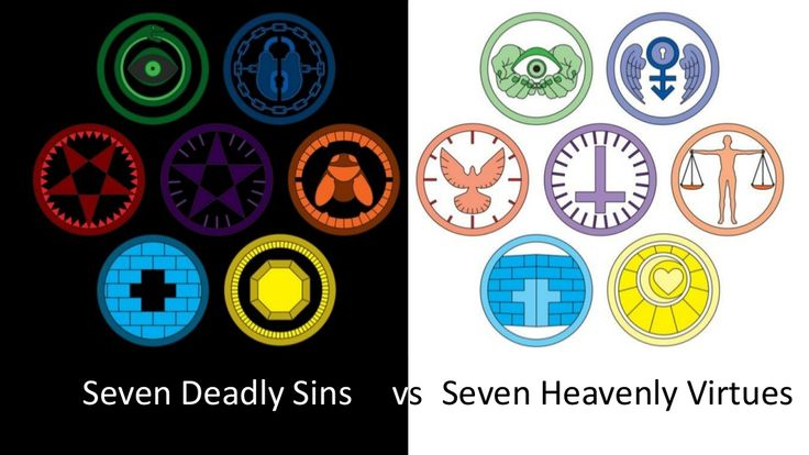 Seven Deadly Sins and Seven Heavenly Virtues by Brian Sullivan via slideshare
