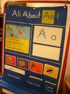 Keeping Up with the Kindergartners: The Letter A
