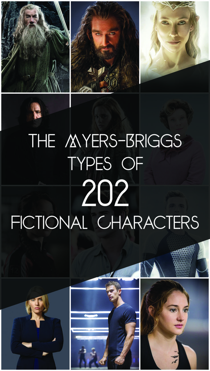 202 Character types, based on Myers-Briggs typeology system. Science, Bitch! http://bookriot.com/2016/01/28/myer-briggs-types-202-fictional-characters/