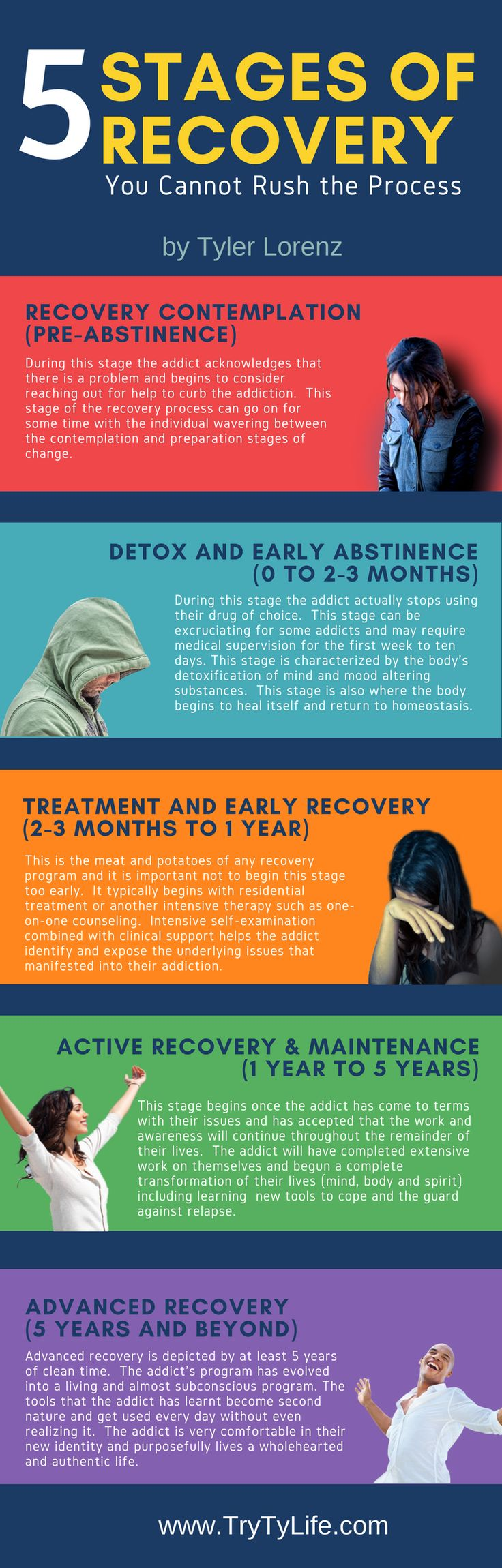 The 5 stages of recovery from an addiction. Alcoholism and drug abuse are considered chronic diseases. That means they need a life style approach for treatment. There are many options.