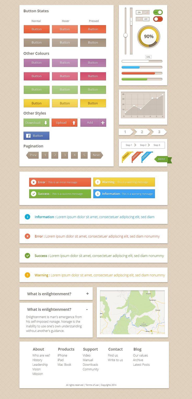 Cookie UI Kit by creativedunes on @creativemarket