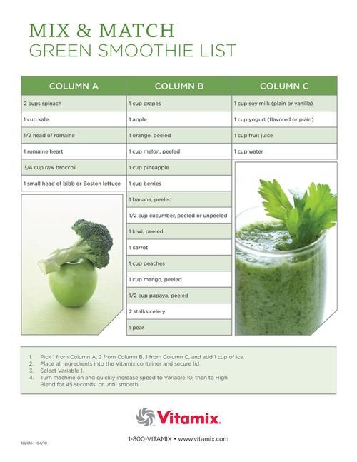 Green Smoothies - great ideas for fruits to add (column B) to make it taste sweet but still healthy!