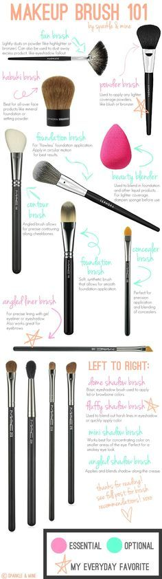 Makeup brushes just get this bottom four brushes and the beauty blender thee are essentials .