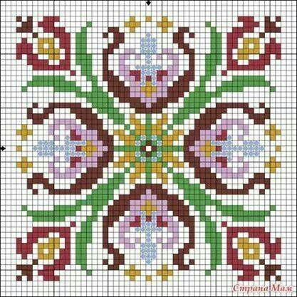 Crossstitch pattern