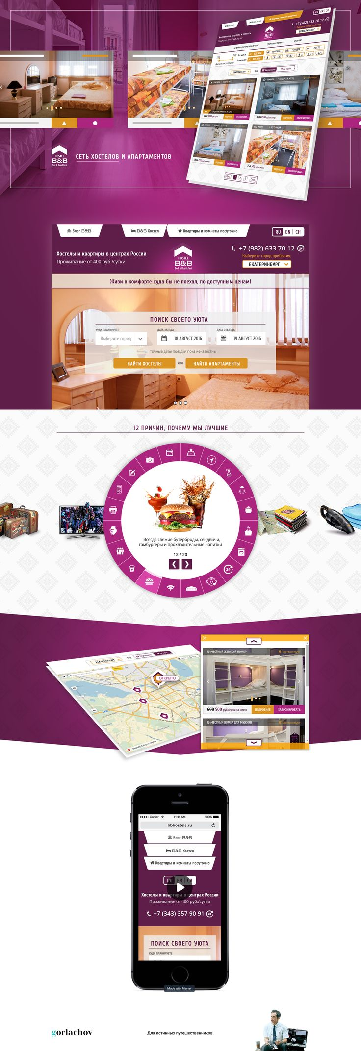 Веб-приложение сети хостелов и апартаментов BBHostel