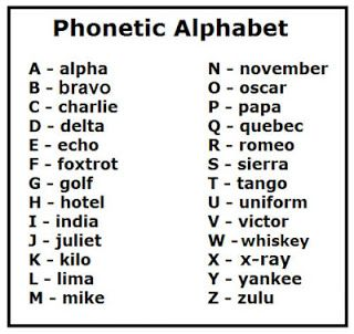 International Radiotelephony Spelling Alphabet or NATO Phonetic Alphabet  #language  http://en.wikipedia.org/wiki/NATO_phonetic_alphabet