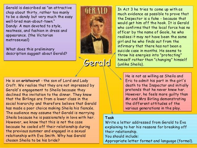 the relationship between shelia and mrs birling in an inspector calls essay Home igcse  english literature  the relationship between arthur (mr) birling and eric birling the relationship between arthur (mr) birling and eric birling 35 / 5.