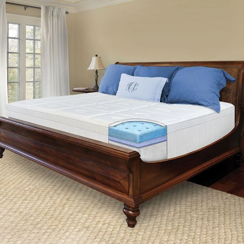 Euro Majestic White 12-Inch Queen Memory Foam Mattress - (In No Image Available)