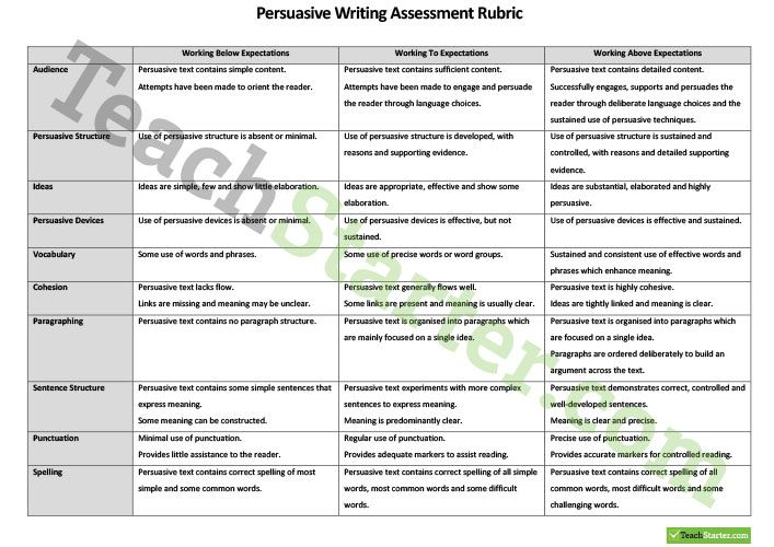 curriculum teaching and assessment essay The assessment strategies and instruments—rubrics, anecdotal records, checklists, anchor papers, continuums, port-folios of work—proposed by the pyp are designed to accommodate a variety of intelligences (gardner 1993) and ways of knowing (bruner 1986.