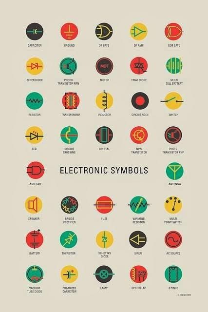 Electrical and Electronics Symbols #infographic