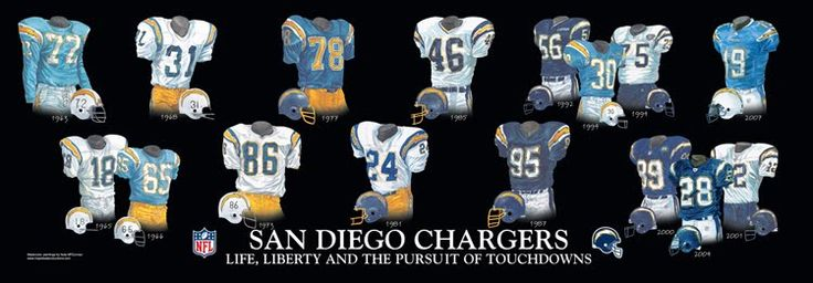 Image result for san diego chargers uniform history