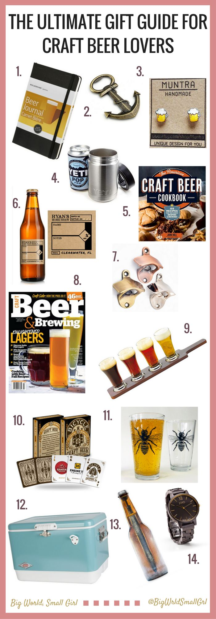 23 best Gifts for Beer Lovers images on Pinterest | Beer lovers ...