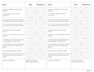 Grade 1 and 2 templates and a blank template for assessing writing in French Immersion.