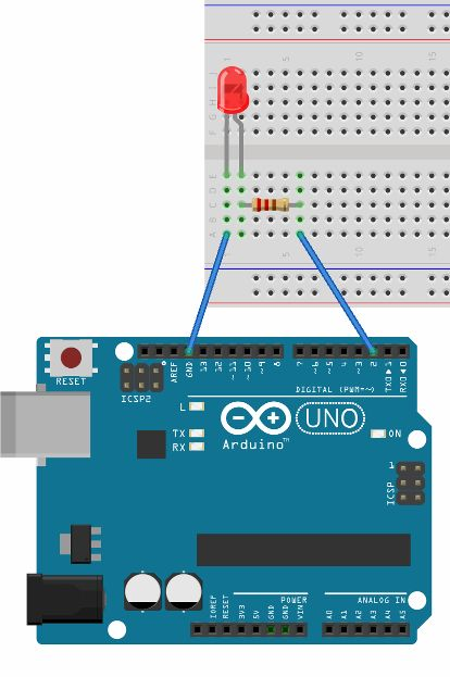Curso de Arduino