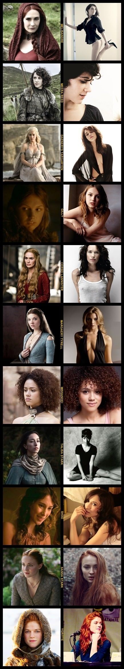 The Women of Game of Thrones and Their Actresses