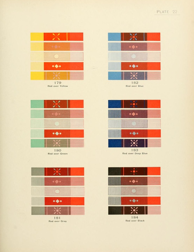The Colour Printer, 1951.