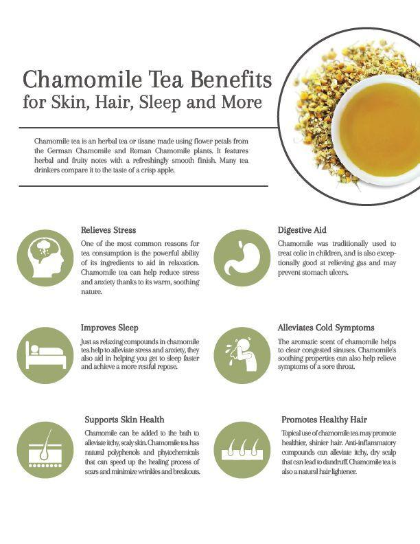 7 Chamomile Tea Benefits Healthy Skin Hair Sleep And More Cup Leaf Chamomile Tea Benefits Tea Benefits Chamomile Tea