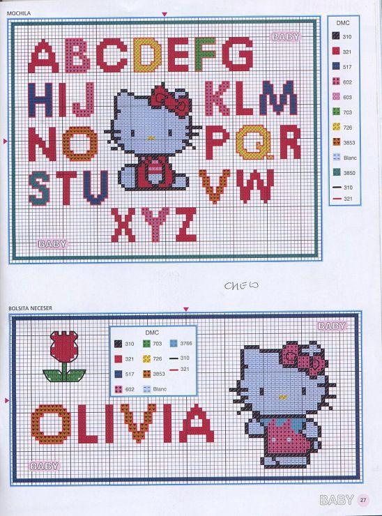Hello Kitty ABC hama perler pattern