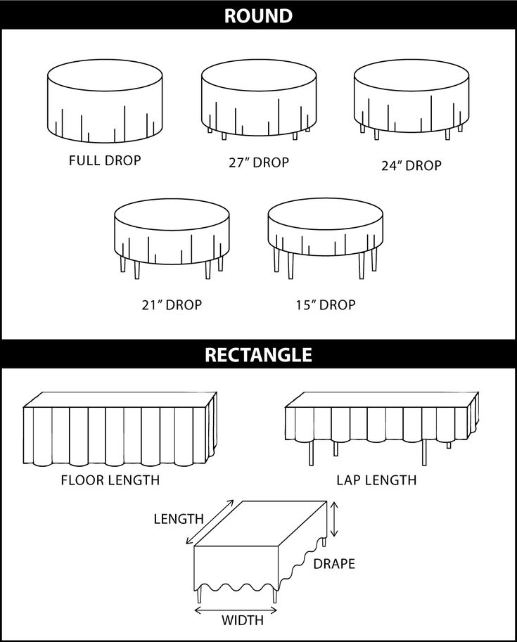 Tablecloth Sizes Banquet Tables, What Size Of Tablecloth Do I Need
