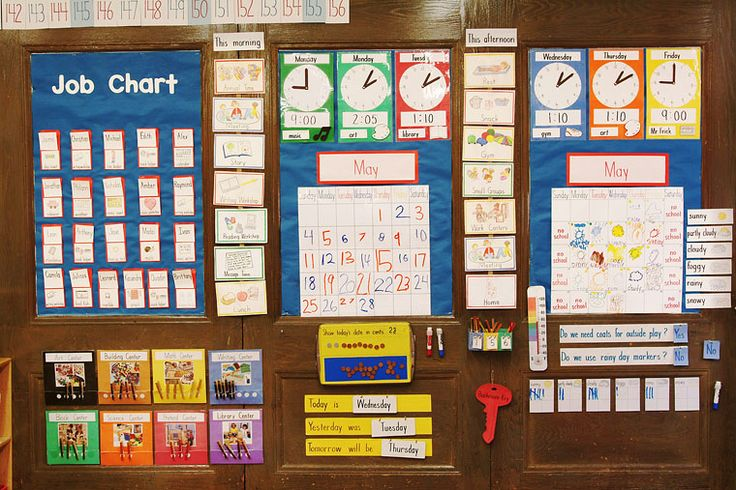 Kindergarten Calendar Chart : Best kindergarten calendar activities ideas on