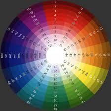 Картинки по запросу цветовой круг сочетание цветов