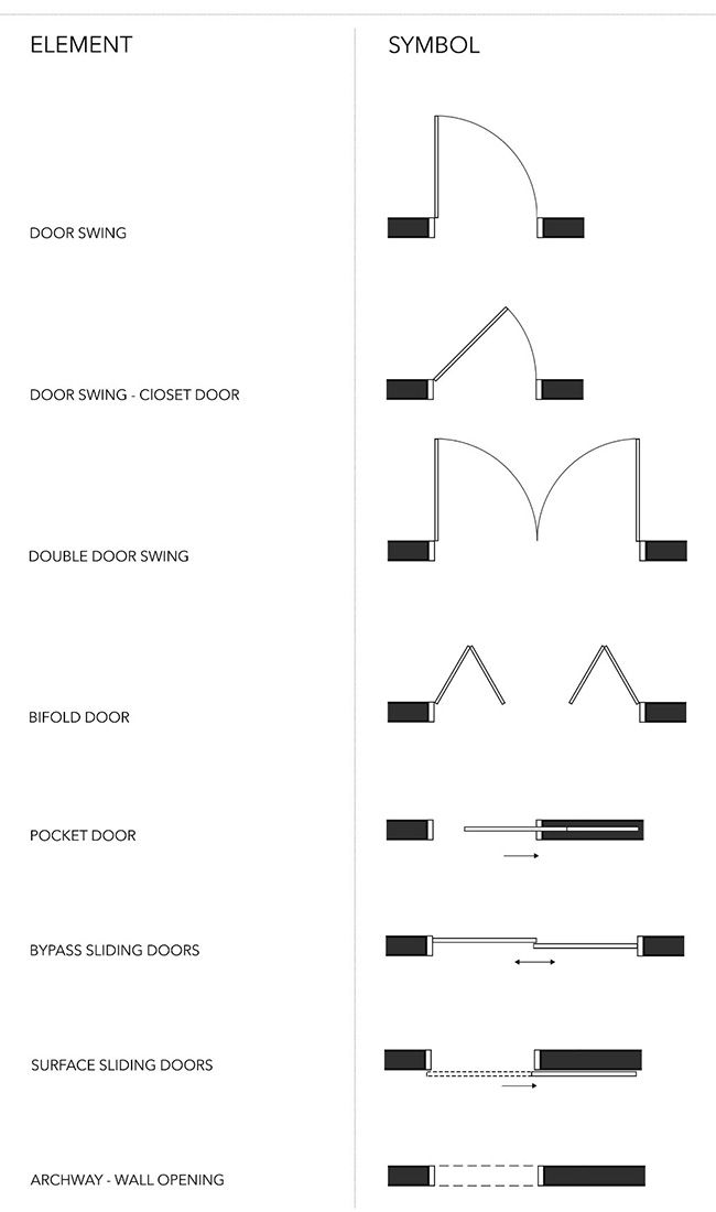 door    window floor plan symbols