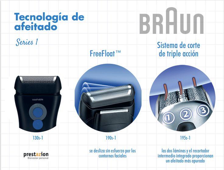 Braun Series 1: comparativa de los modelos