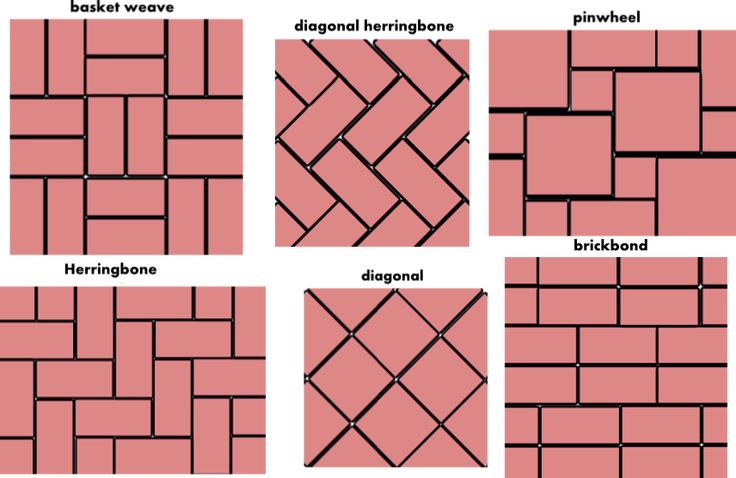 Different tiling patterns different types of tiling patterns available for wall and floor - Different types of tiles for floor ...