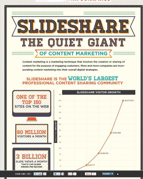bf-slideshre-quiet-giant