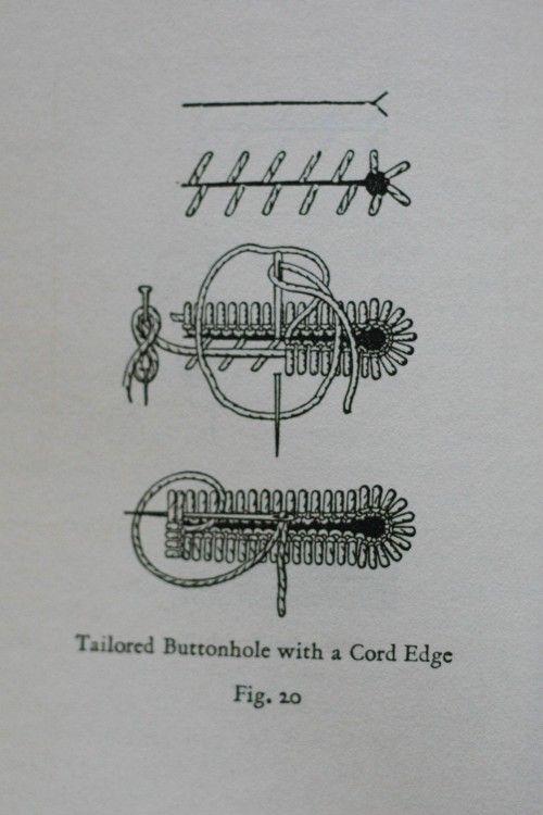 Hand stitching buttonholes