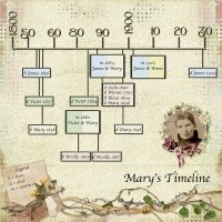 Mary's Timeline...what a great idea ~ make a timeline covering the life of an ancestor ~ a lifetime on a single page!