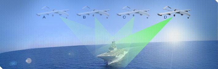 synthetic radar  | we do radars sensors synthetic aperture radar synthetic aperture radar