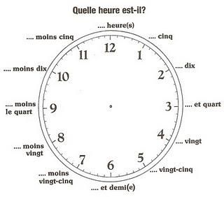 les heures