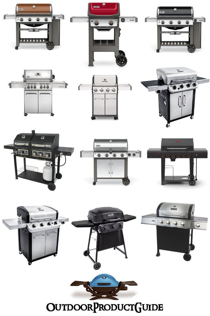 Best Charcoal Grill 2021 Gas Grill Buyer's Guide! best gas grills 2019 weber grills