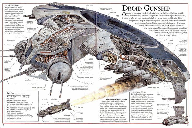 Droid Gunship Cutaway Blueprints Cross Sections