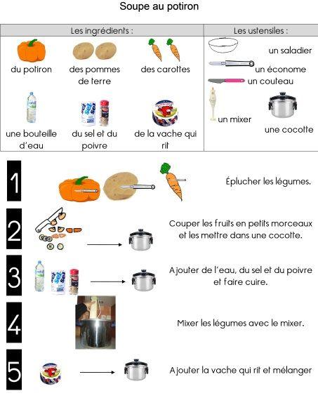 La maternelle d isabelle recettes illustr es pinterest for Atelier cuisine sans cuisson