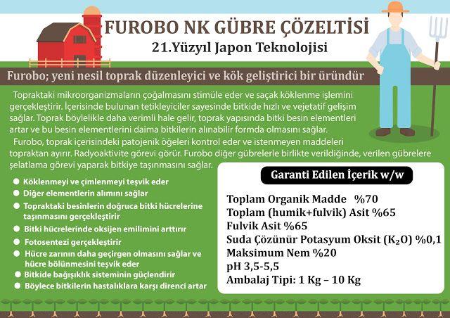 Etkin Mikroorganizmalar: Gübre Çözeltisi (FUROBO NK)